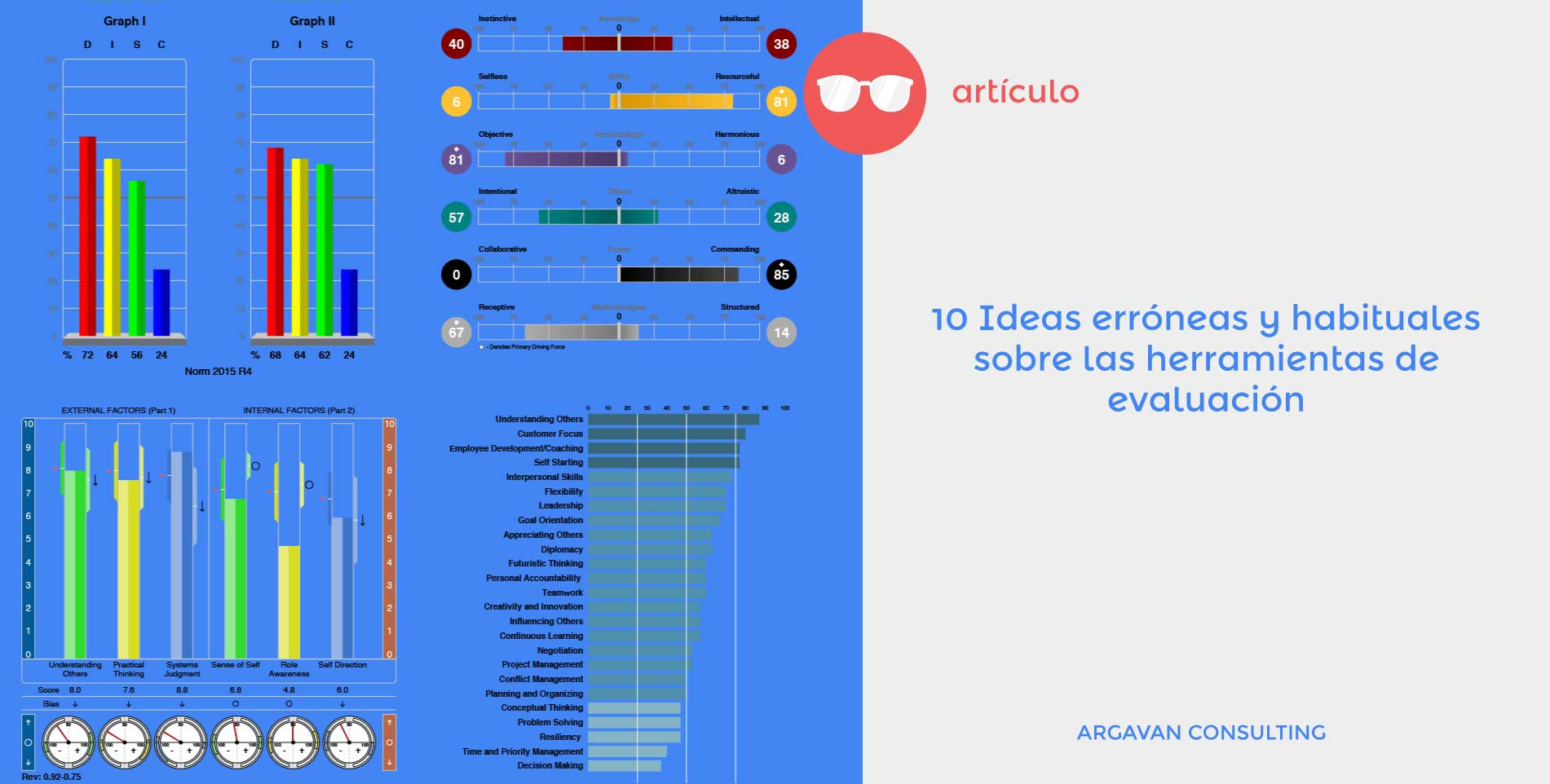 10 Ideas Erróneas sobre Herramientas de Evaluación